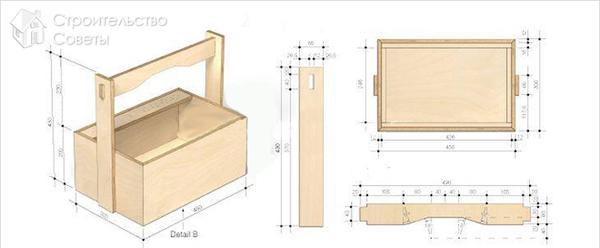 Ящик для инструментов своими руками чертёж