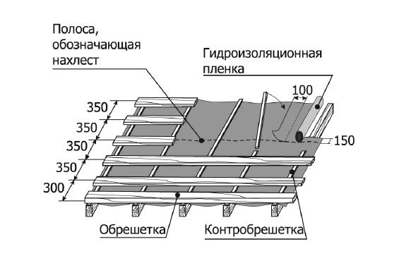 Инструкция По Устройству Стропил Двухскатной Крыши