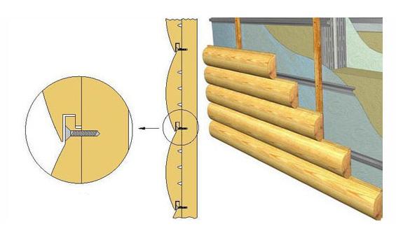 Как сделать углы в блок хаусе