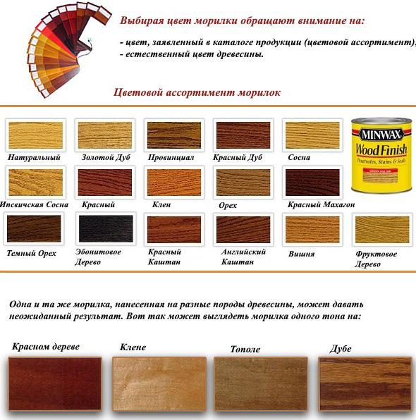 Картинки по запросу особенности применения морилок для дерева